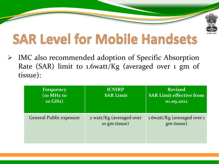 SAR Level for Mobile Handsets