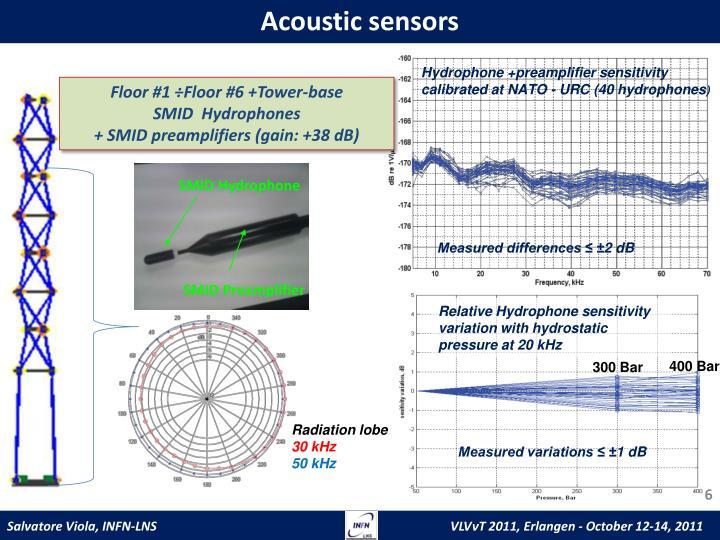 Acoustic sensors