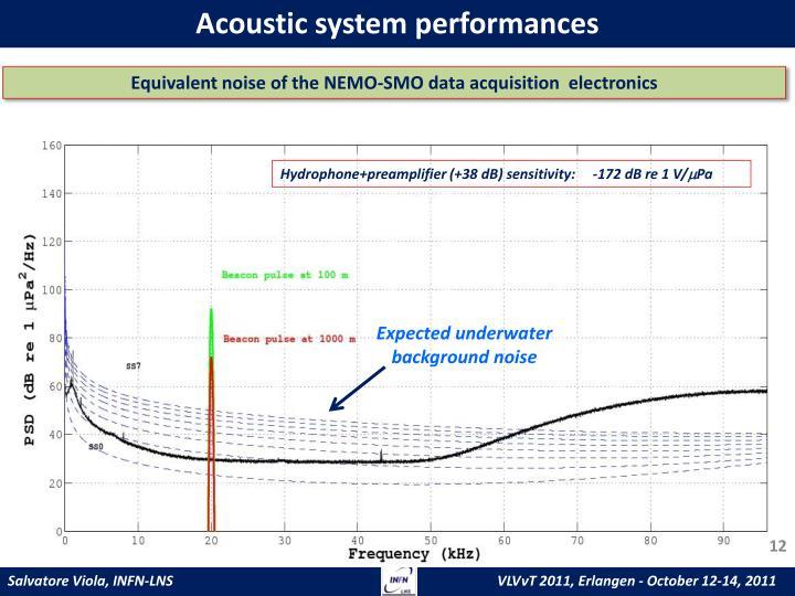 Acoustic system performances