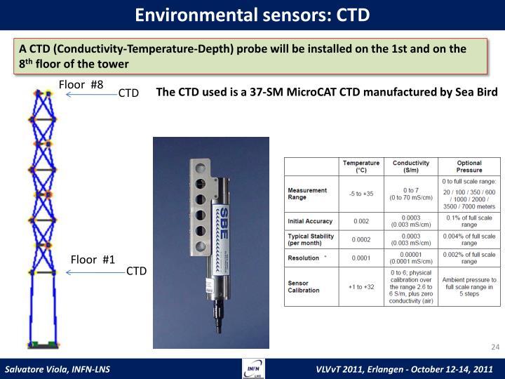 Environmental sensors: CTD