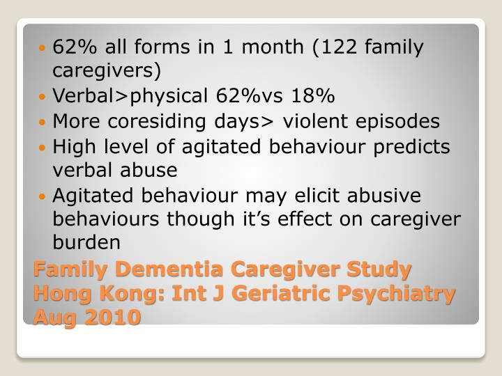 62% all forms in 1 month (122 family caregivers)