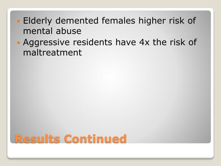 Elderly demented females higher risk of mental abuse