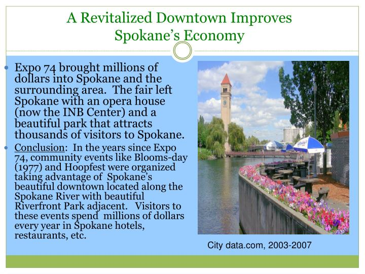 A Revitalized Downtown Improves