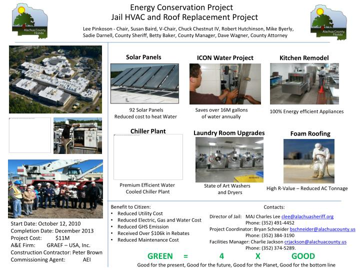Energy Conservation Project