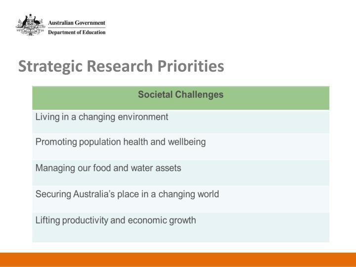 Strategic Research Priorities