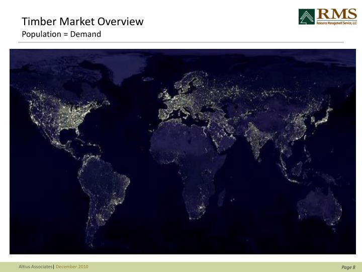 Timber Market Overview