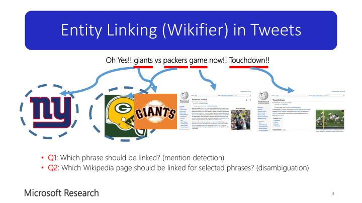 Entity linking wikifier in tweets
