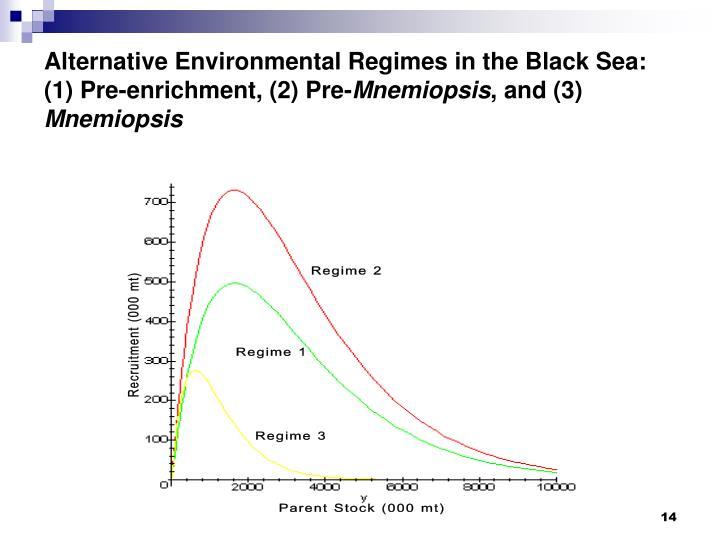 Alternative Environmental Regimes in the Black Sea: (1) Pre-enrichment, (2) Pre-