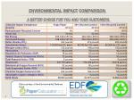 environmental impact comparison