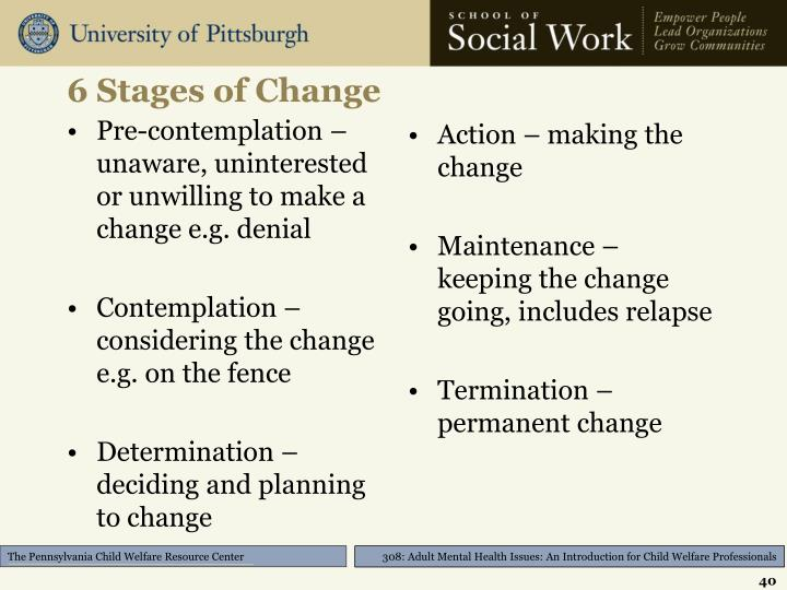 6 Stages of Change