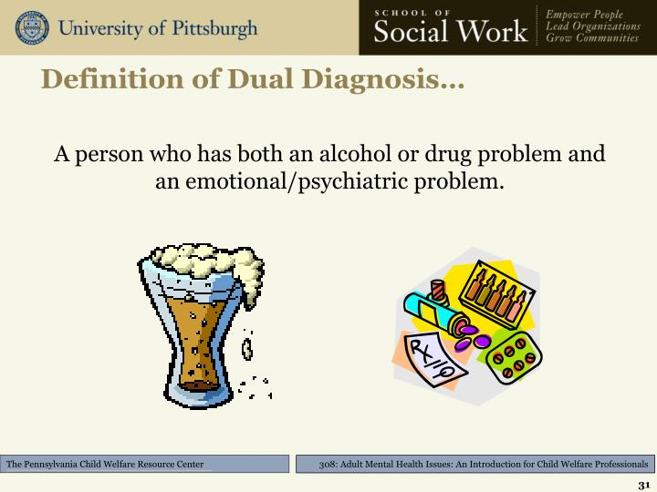Definition of Dual Diagnosis…