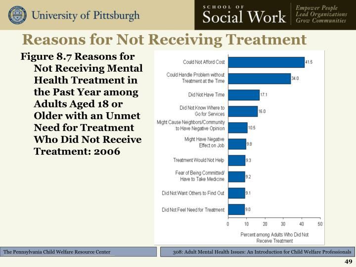 Reasons for Not Receiving Treatment