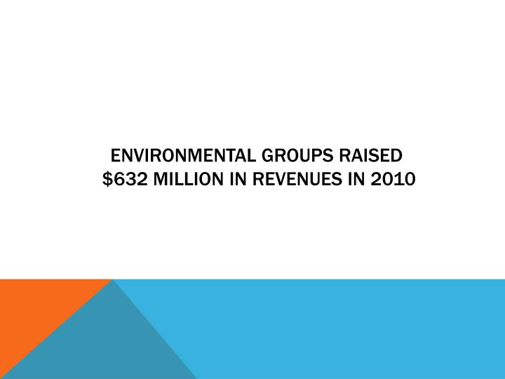 Environmental groups raised