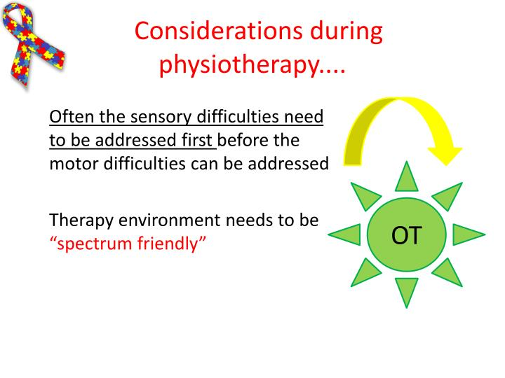 Considerations during physiotherapy....