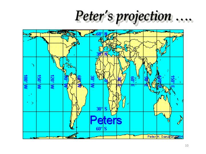 Peter's projection ….