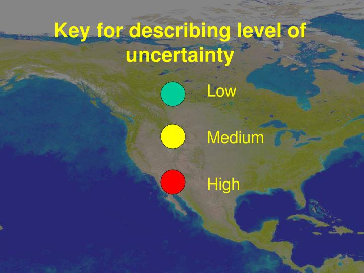Key for describing level of uncertainty