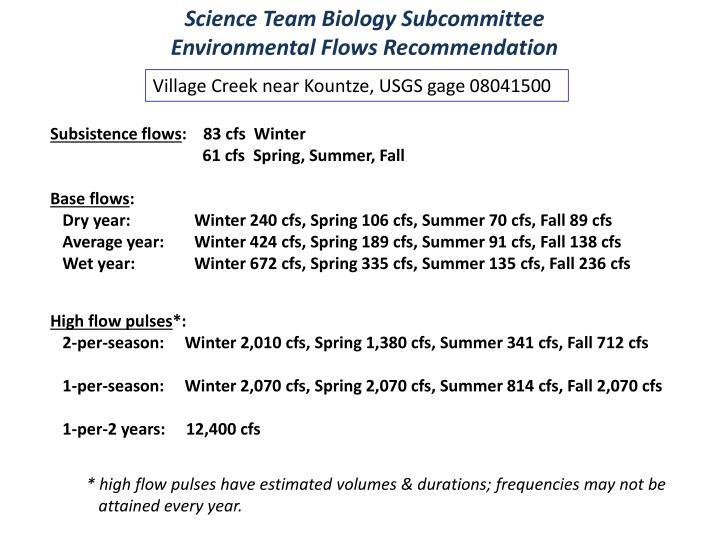 Science Team Biology Subcommittee