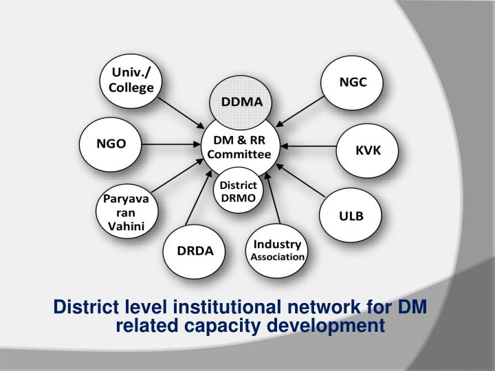 District level institutional network for DM related capacity development