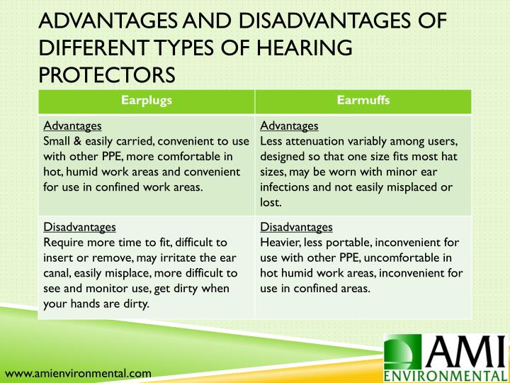 Advantages and Disadvantages of Different