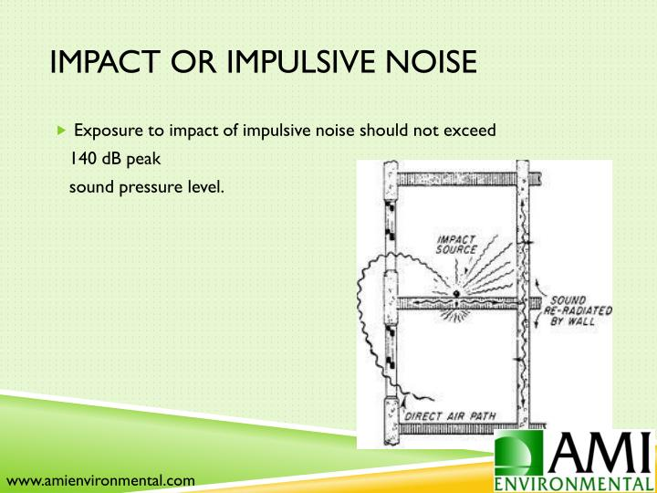 Impact or Impulsive Noise