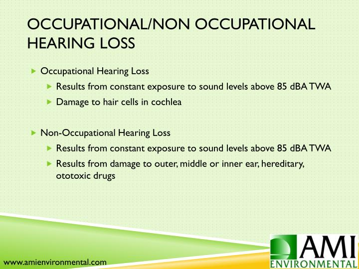 Occupational/Non Occupational Hearing loss