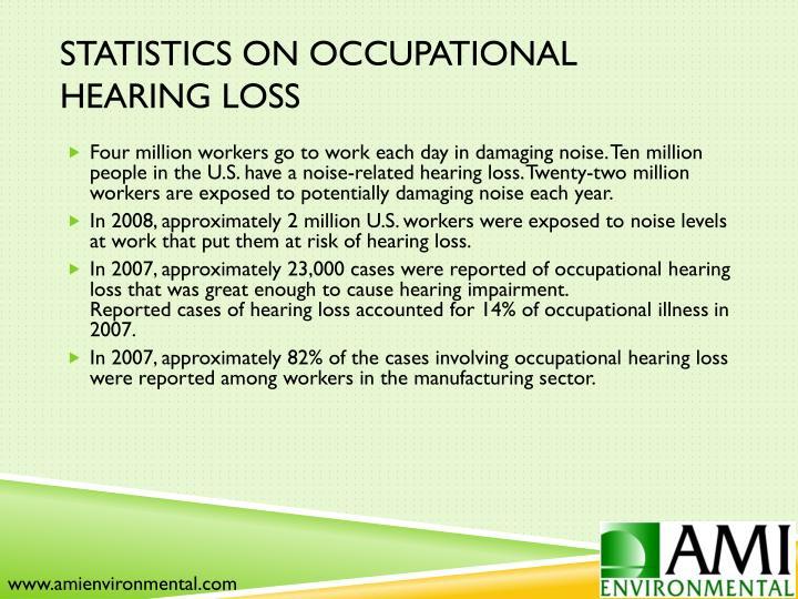 Statistics on Occupational Hearing Loss