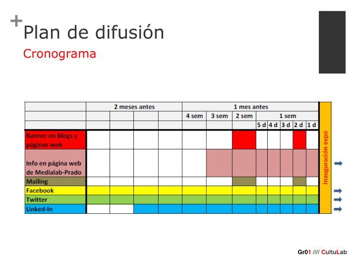 Plan de difusión