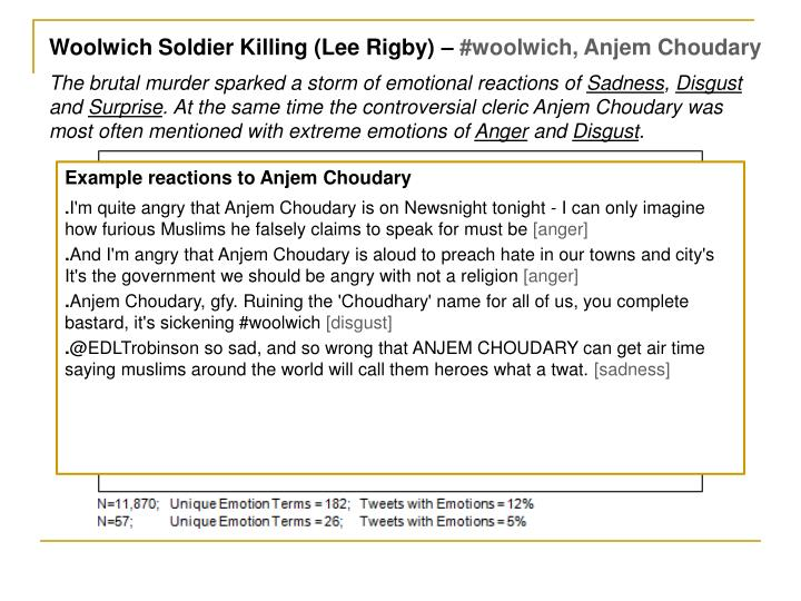 Woolwich Soldier Killing