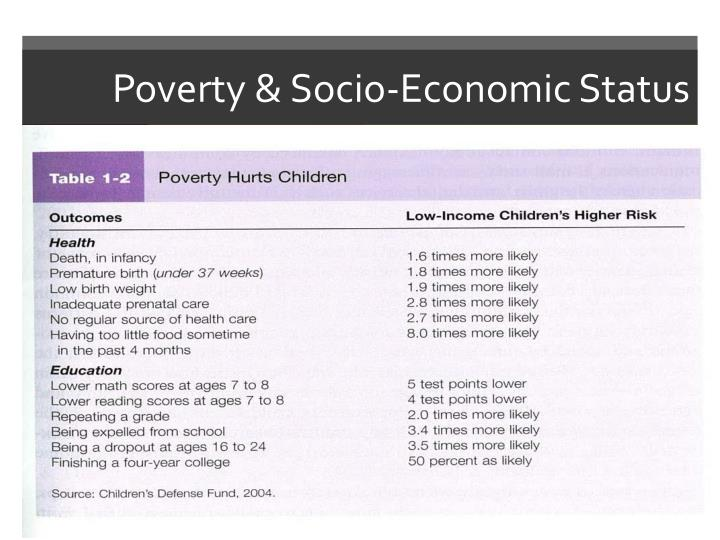 the issue of poverty in canada and the economic effects of poverty Feeling poor in canada is different from living in poverty in russia or zimbabwe the differences between rich and poor within the borders of a country can also be great despite the many definitions, one thing is certain poverty is a complex societal issue.