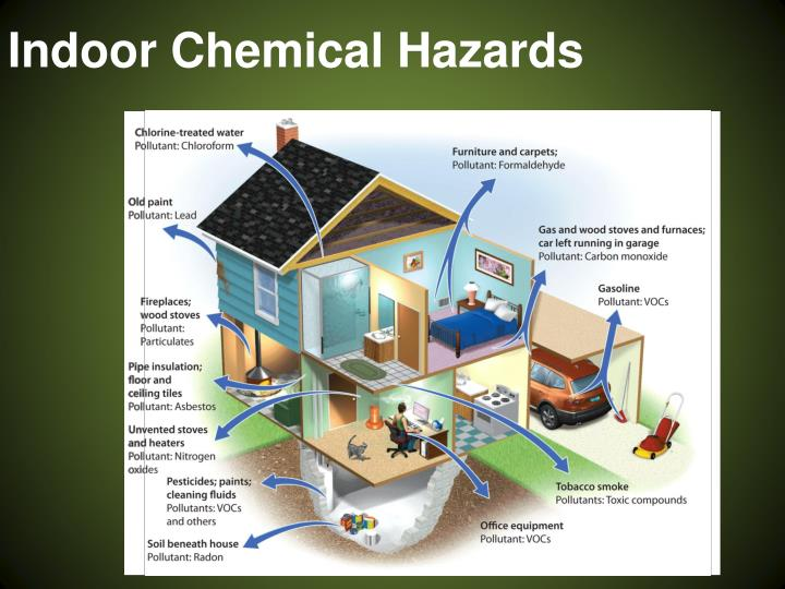 Indoor Chemical Hazards