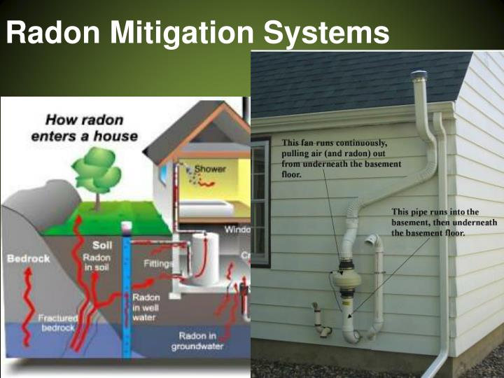 Radon Mitigation Systems