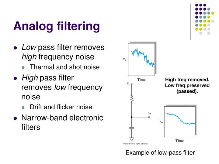 Analog filtering