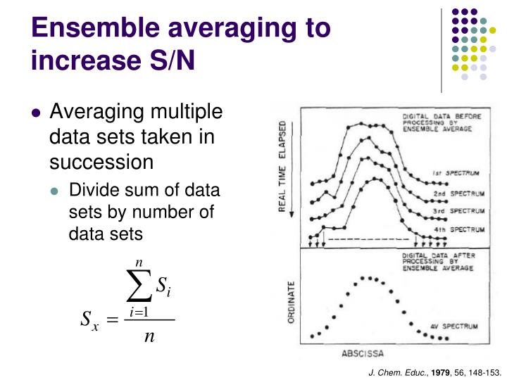 Ensemble averaging to increase S/N