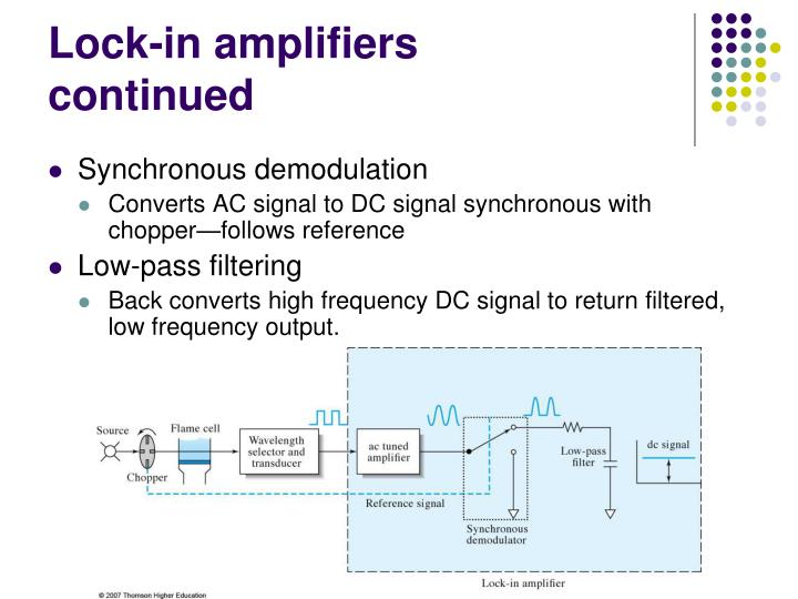 Lock-in amplifiers