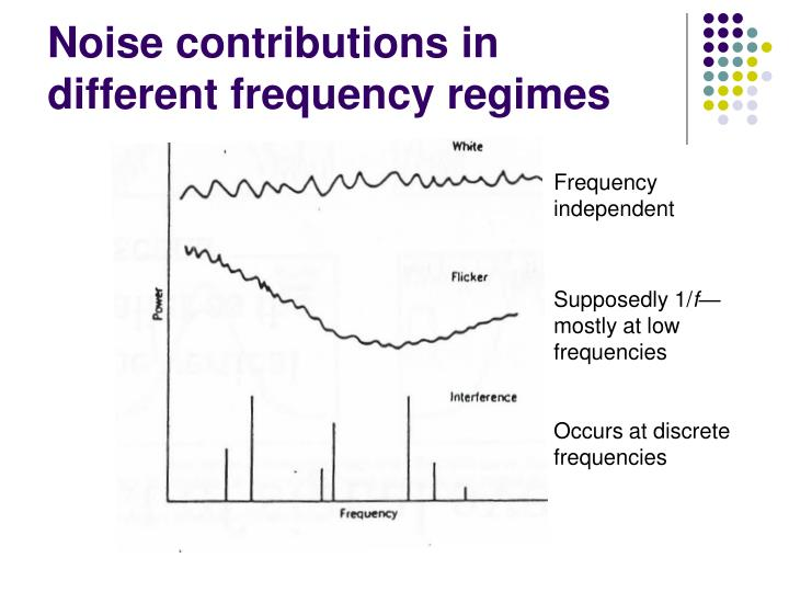 Noise contributions in different frequency regimes