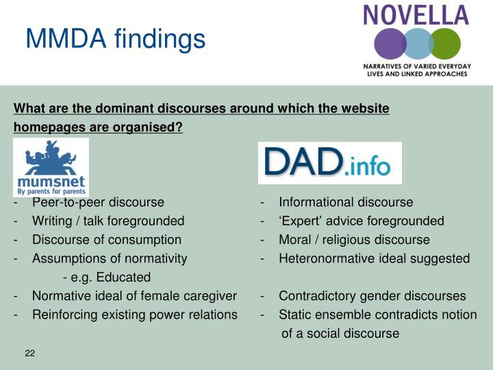 MMDA findings