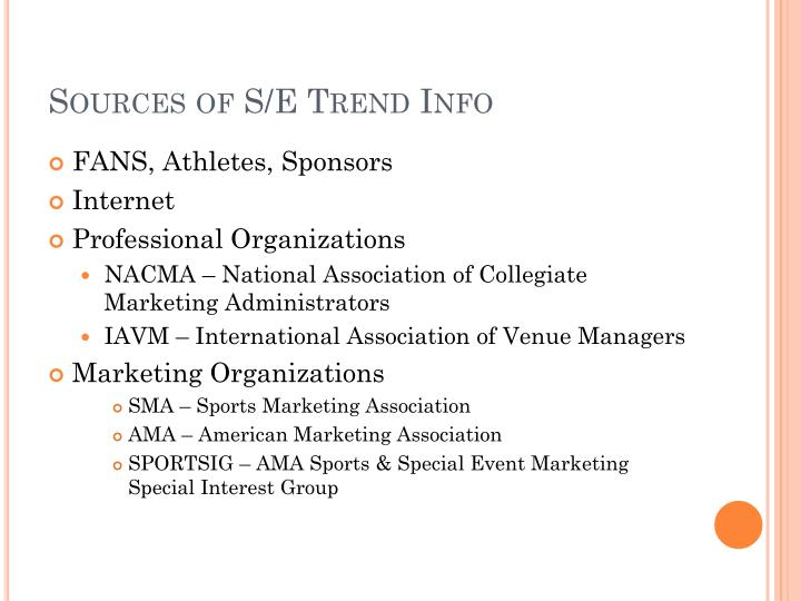 Sources of S/E Trend Info