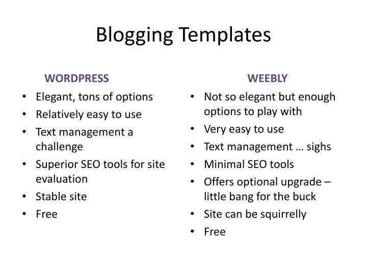 Blogging Templates