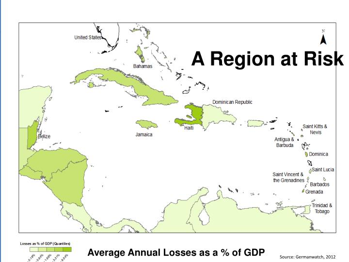 Average annual losses as a of gdp