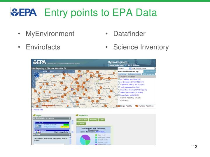Entry points to EPA Data