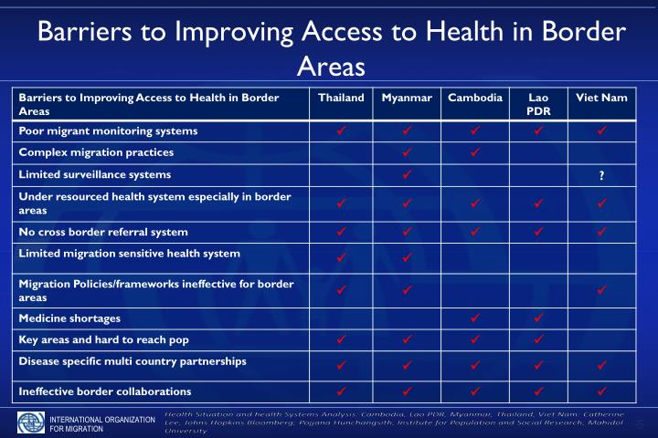 Barriers to Improving Access to Health in Border Areas