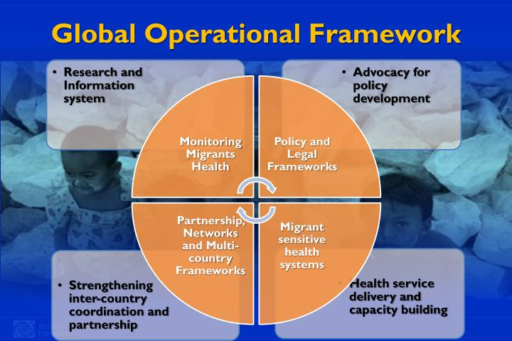 Global Operational Framework