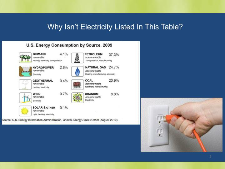 Why Isn't Electricity Listed In This Table?