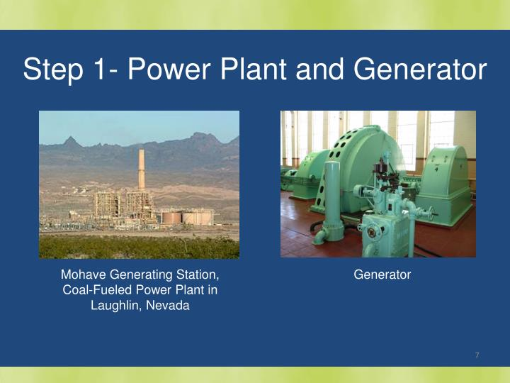 Step 1- Power Plant and Generator