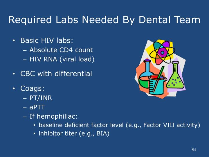 Required Labs Needed By Dental Team