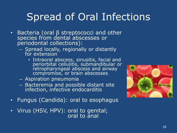 Spread of Oral Infections
