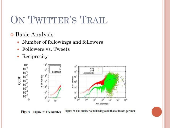 On Twitter's Trail
