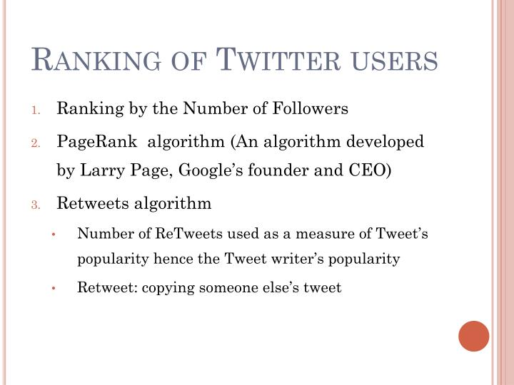 Ranking of Twitter users