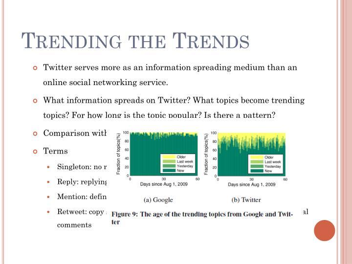 Trending the Trends