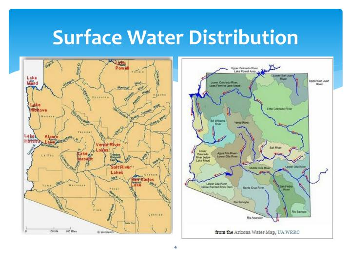 Surface Water Distribution